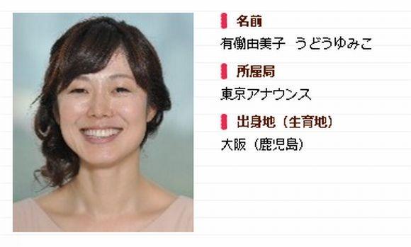NHK有働アナ好きな女性アナランキング3位