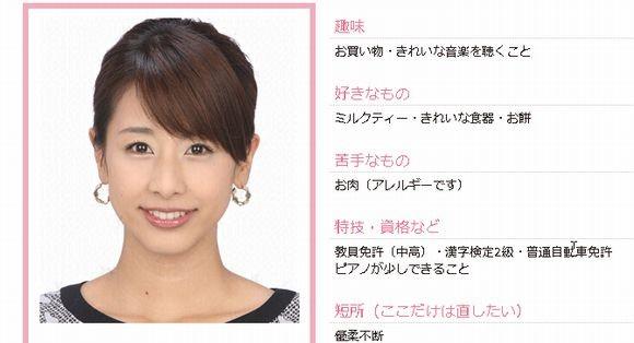 カトパンこと加藤綾子アナ好きな女性アナランキング2位に